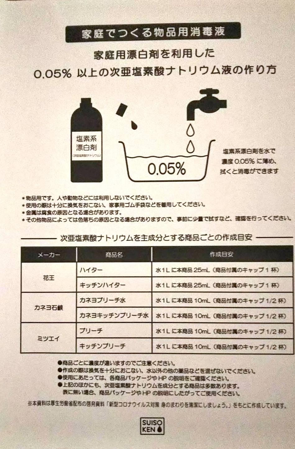 家庭で作る物品用消毒液
