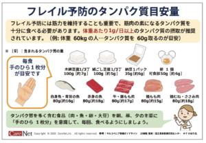 フレイル予防のタンパク質目安量
